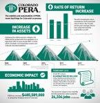 06-24-2013 infographic600